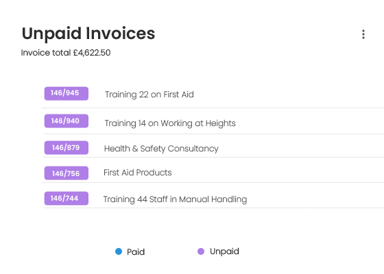 Manage Invoices